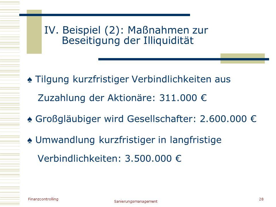 Finanzcontrolling Sanierungsmanagement 28 IV. Beispiel (2): Maßnahmen zur Beseitigung der Illiquidität Tilgung kurzfristiger Verbindlichkeiten aus Zuz