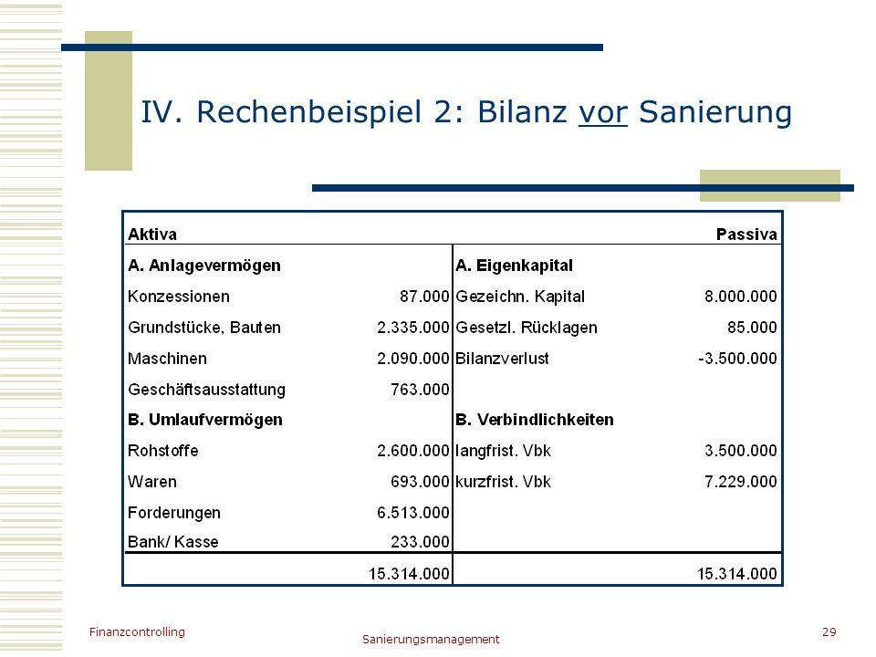 Finanzcontrolling Sanierungsmanagement 29 IV. Rechenbeispiel 2: Bilanz vor Sanierung