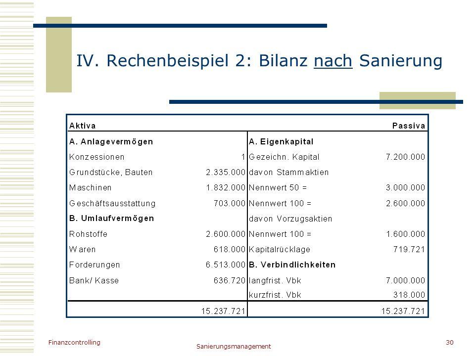 Finanzcontrolling Sanierungsmanagement 30 IV. Rechenbeispiel 2: Bilanz nach Sanierung