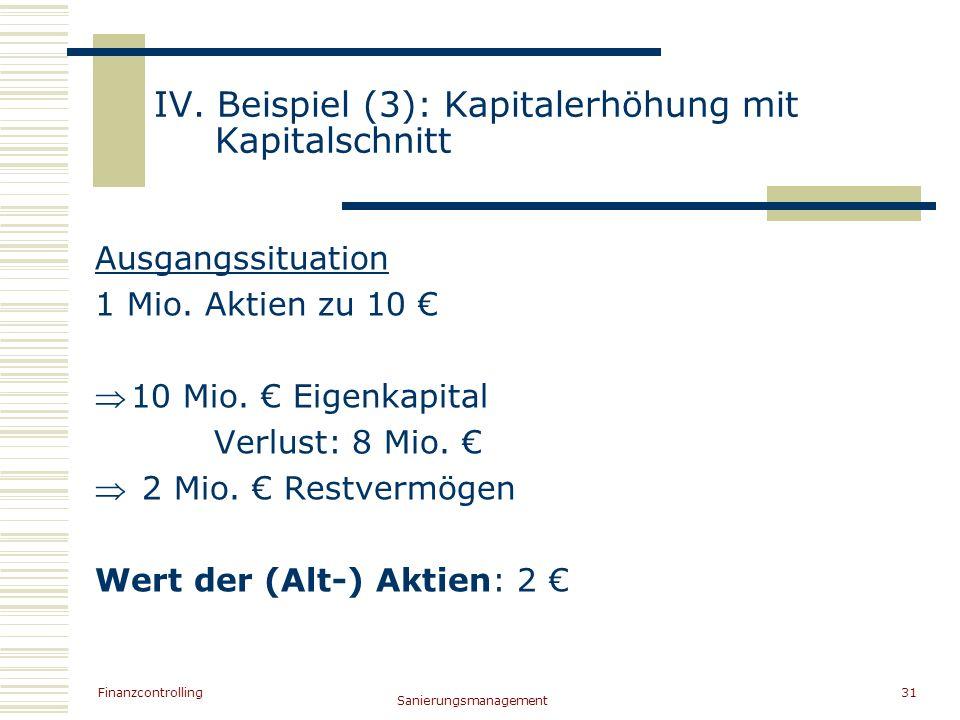Finanzcontrolling Sanierungsmanagement 31 IV. Beispiel (3): Kapitalerhöhung mit Kapitalschnitt Ausgangssituation 1 Mio. Aktien zu 10 10 Mio. Eigenkapi