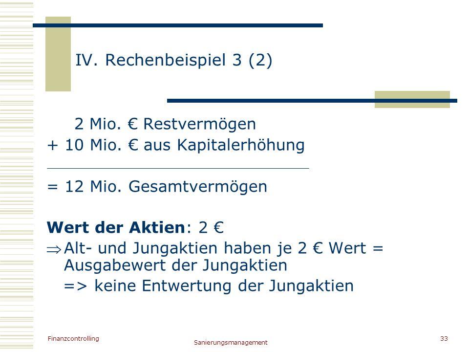 Finanzcontrolling Sanierungsmanagement 33 IV. Rechenbeispiel 3 (2) 2 Mio. Restvermögen + 10 Mio. aus Kapitalerhöhung = 12 Mio. Gesamtvermögen Wert der