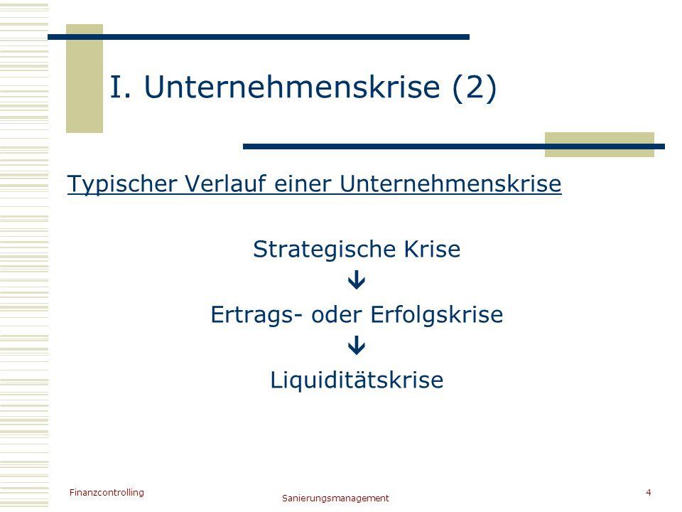 Finanzcontrolling Sanierungsmanagement 4 I. Unternehmenskrise (2) Typischer Verlauf einer Unternehmenskrise Strategische Krise Ertrags- oder Erfolgskr