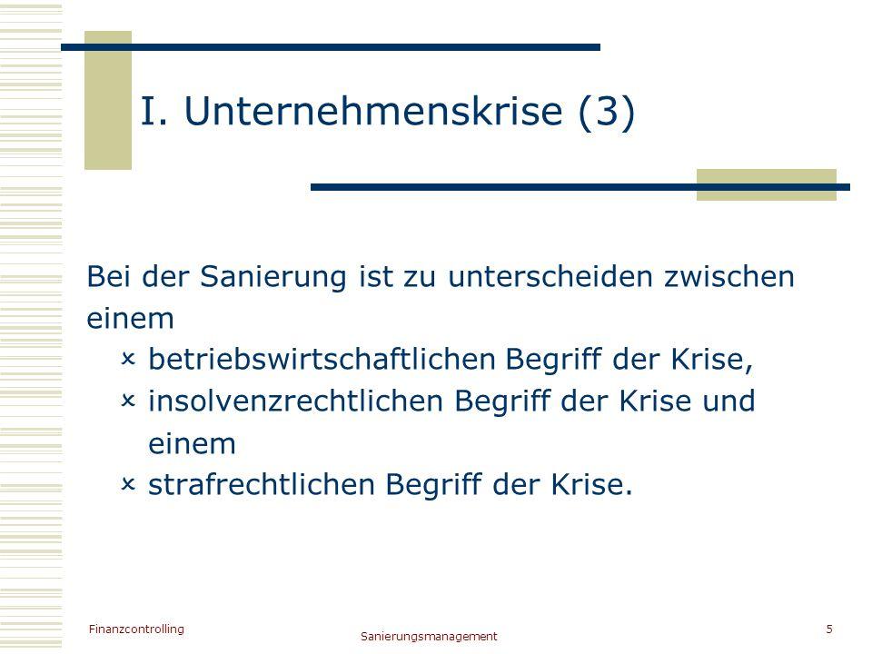 Finanzcontrolling Sanierungsmanagement 5 I. Unternehmenskrise (3) Bei der Sanierung ist zu unterscheiden zwischen einem betriebswirtschaftlichen Begri