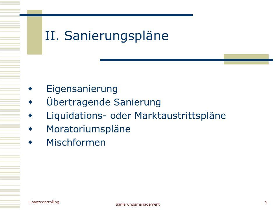 Finanzcontrolling Sanierungsmanagement 9 II. Sanierungspläne Eigensanierung Übertragende Sanierung Liquidations- oder Marktaustrittspläne Moratoriumsp