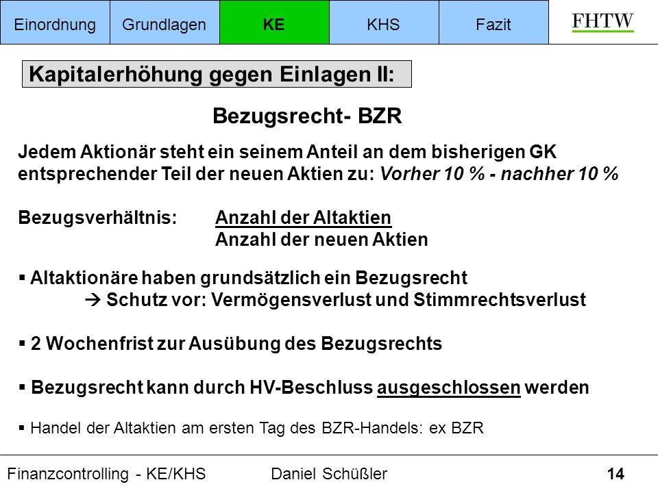 Finanzcontrolling - KE/KHSDaniel Schüßler14 Kapitalerhöhung gegen Einlagen II: EinordnungGrundlagenKEKHSFazit Bezugsrecht- BZR Jedem Aktionär steht ei