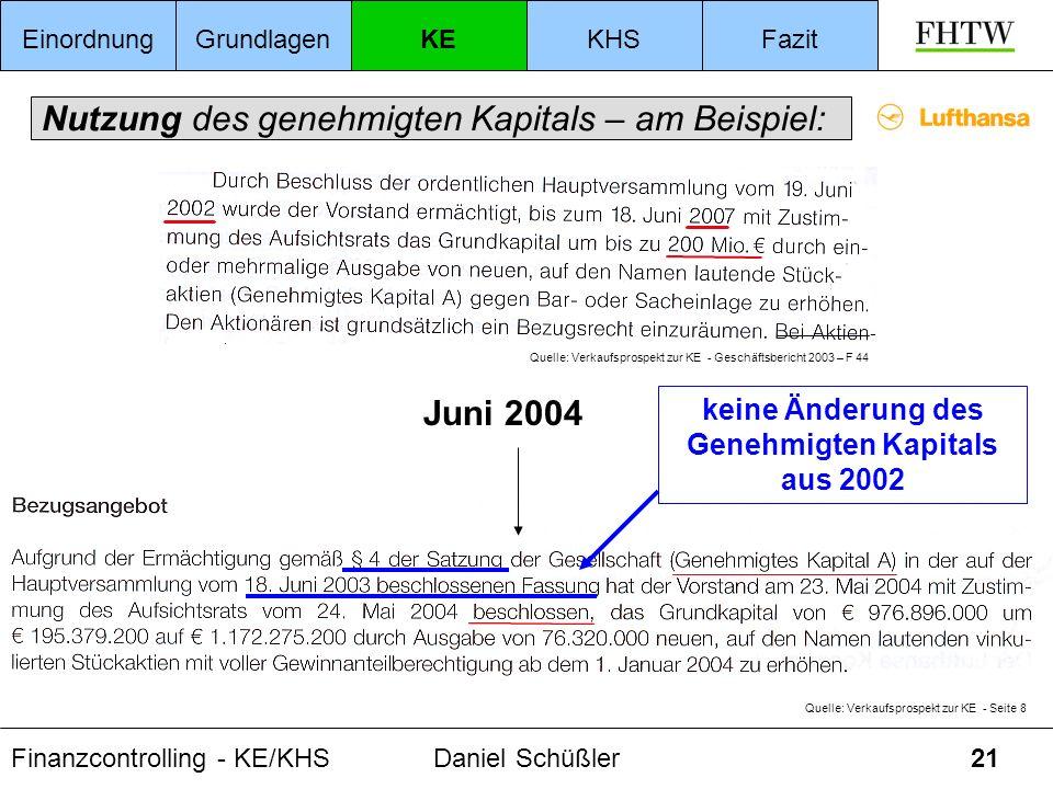 Finanzcontrolling - KE/KHSDaniel Schüßler21 Quelle: Verkaufsprospekt zur KE - Seite 8 Nutzung des genehmigten Kapitals – am Beispiel: Quelle: Verkaufs