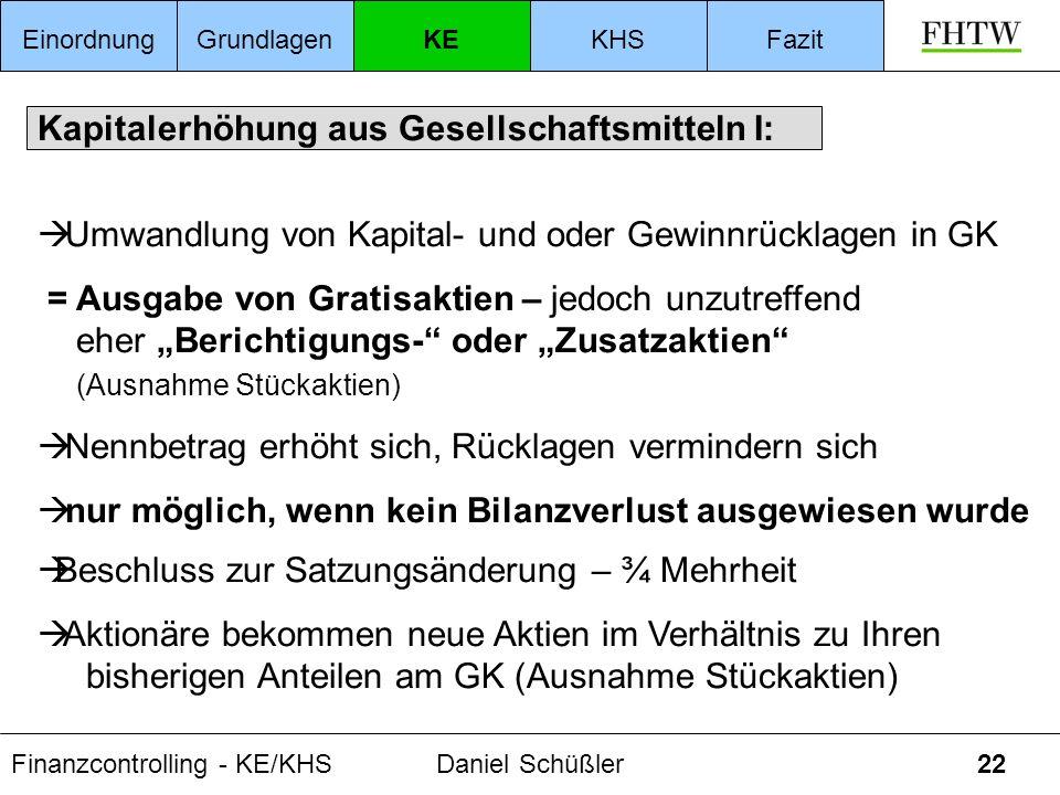 Finanzcontrolling - KE/KHSDaniel Schüßler22 Kapitalerhöhung aus Gesellschaftsmitteln I: Umwandlung von Kapital- und oder Gewinnrücklagen in GK = Ausga