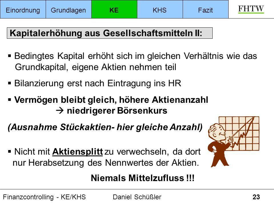 Finanzcontrolling - KE/KHSDaniel Schüßler23 Kapitalerhöhung aus Gesellschaftsmitteln II: Bedingtes Kapital erhöht sich im gleichen Verhältnis wie das