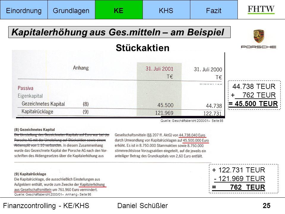 Finanzcontrolling - KE/KHSDaniel Schüßler25 Kapitalerhöhung aus Ges.mitteln – am Beispiel EinordnungGrundlagenKEKHSFazit Stückaktien Quelle: Geschäfts