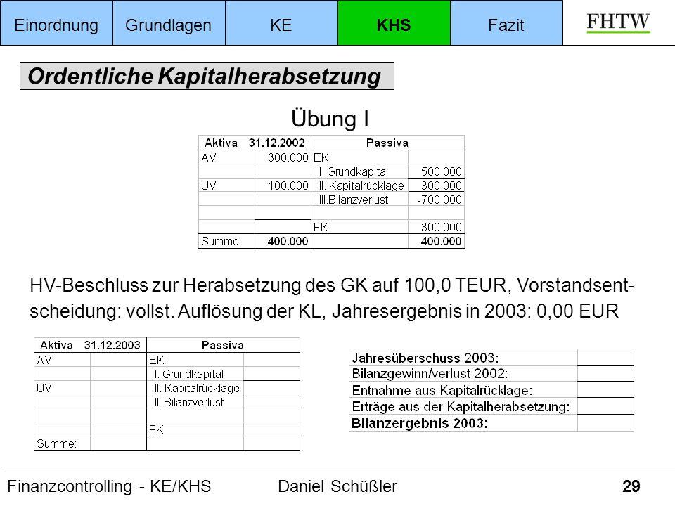 Finanzcontrolling - KE/KHSDaniel Schüßler29 Ordentliche Kapitalherabsetzung EinordnungGrundlagenKEKHSFazit HV-Beschluss zur Herabsetzung des GK auf 10