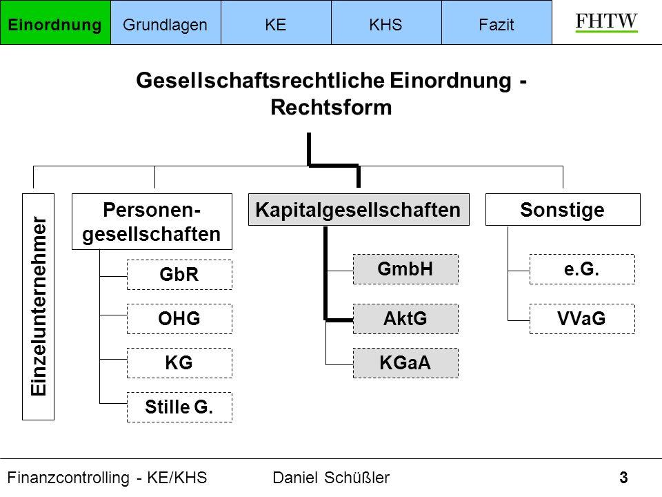 Finanzcontrolling - KE/KHSDaniel Schüßler3 Gesellschaftsrechtliche Einordnung - Rechtsform Einzelunternehmer Personen- gesellschaften Kapitalgesellsch