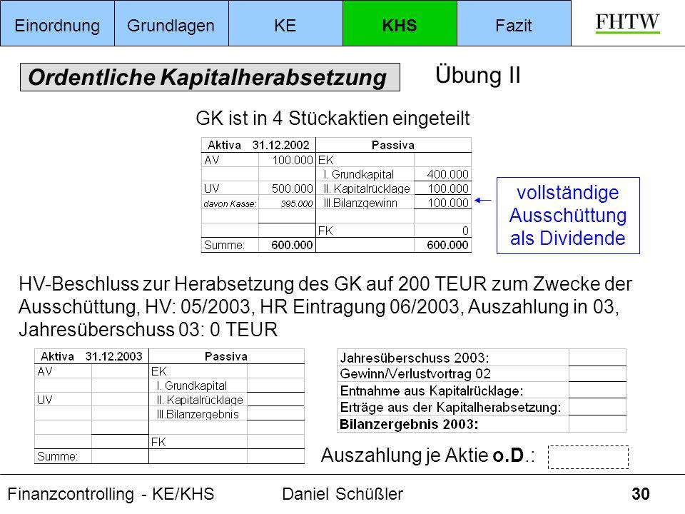 Finanzcontrolling - KE/KHSDaniel Schüßler30 Ordentliche Kapitalherabsetzung EinordnungGrundlagenKEKHSFazit Übung II GK ist in 4 Stückaktien eingeteilt