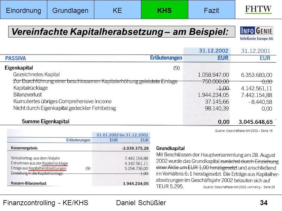 Finanzcontrolling - KE/KHSDaniel Schüßler34 Vereinfachte Kapitalherabsetzung – am Beispiel: Quelle: Geschäftsbericht 2002 –Anhang - Seite 28 Quelle: G