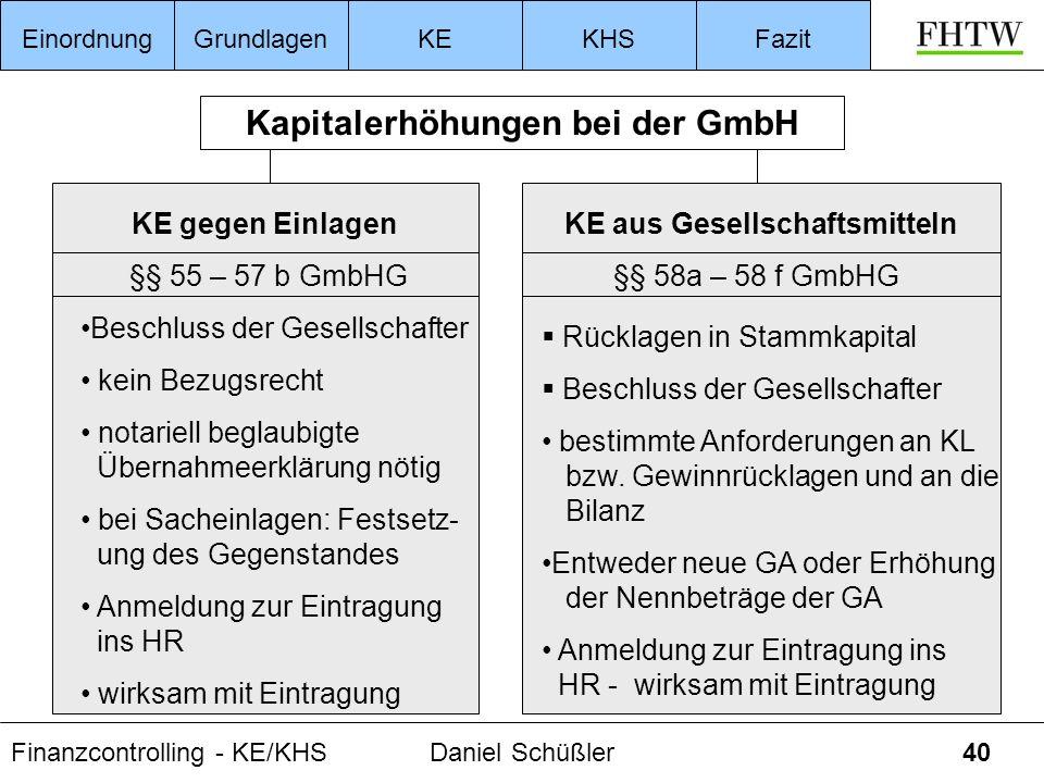 Finanzcontrolling - KE/KHSDaniel Schüßler40 EinordnungGrundlagenKEKHSFazit KE gegen Einlagen §§ 55 – 57 b GmbHG Beschluss der Gesellschafter kein Bezu