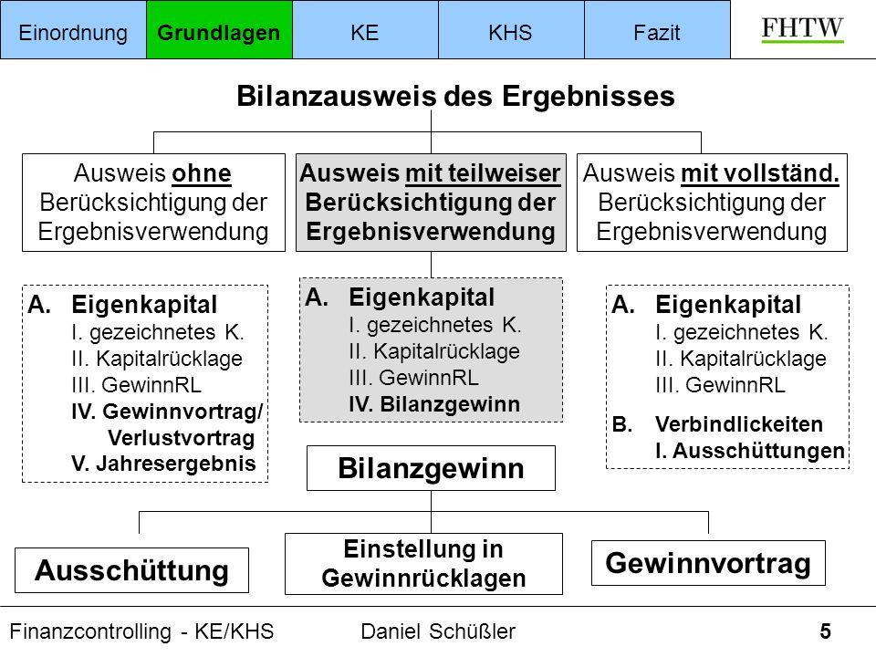 Finanzcontrolling - KE/KHSDaniel Schüßler5 Bilanzausweis des Ergebnisses EinordnungGrundlagenKEKHSFazit Ausweis mit vollständ. Berücksichtigung der Er