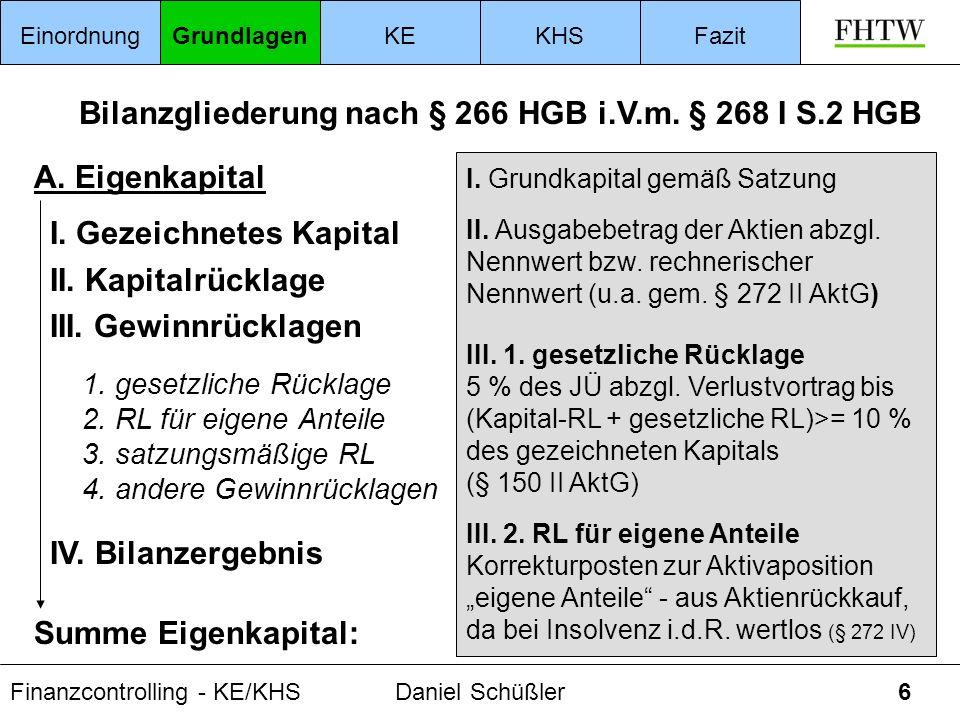 Finanzcontrolling - KE/KHSDaniel Schüßler6 Bilanzgliederung nach § 266 HGB i.V.m. § 268 I S.2 HGB A. Eigenkapital I. Gezeichnetes Kapital II. Kapitalr