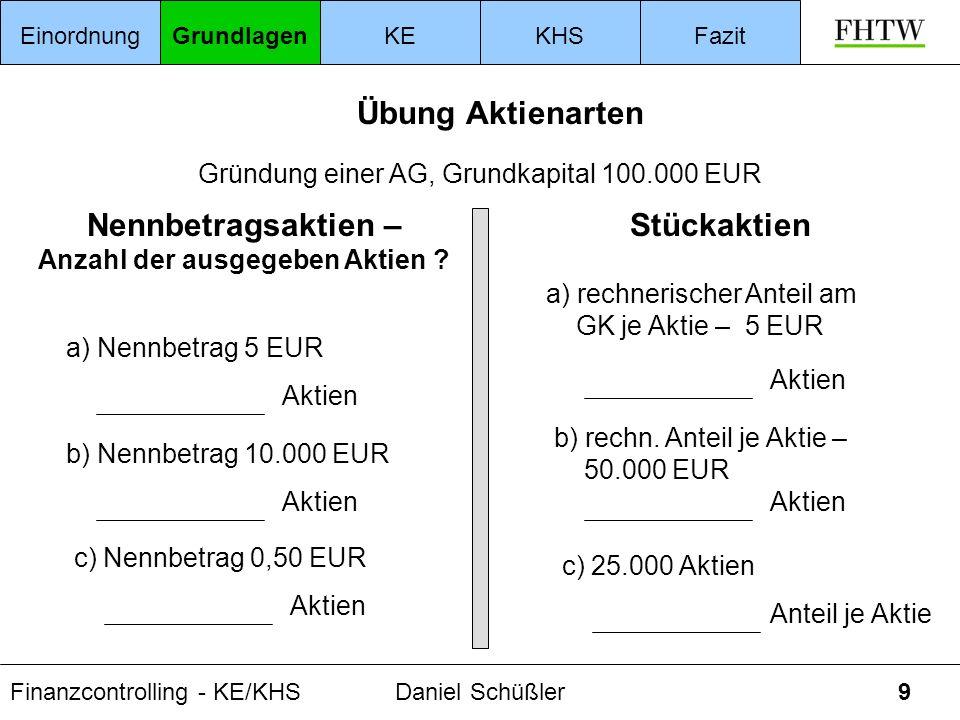 Finanzcontrolling - KE/KHSDaniel Schüßler30 Ordentliche Kapitalherabsetzung EinordnungGrundlagenKEKHSFazit Übung II GK ist in 4 Stückaktien eingeteilt HV-Beschluss zur Herabsetzung des GK auf 200 TEUR zum Zwecke der Ausschüttung, HV: 05/2003, HR Eintragung 06/2003, Auszahlung in 03, Jahresüberschuss 03: 0 TEUR Auszahlung je Aktie o.D.: vollständige Ausschüttung als Dividende