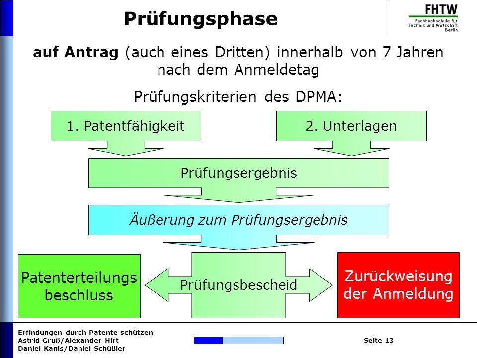 Erfindungen durch Patente schützen Astrid Gruß/Alexander Hirt Daniel Kanis/Daniel Schüßler Seite 13 Prüfungsphase auf Antrag (auch eines Dritten) inne