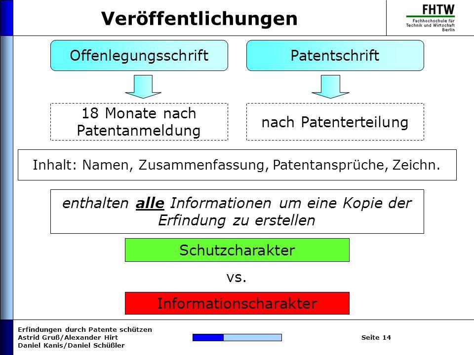 Erfindungen durch Patente schützen Astrid Gruß/Alexander Hirt Daniel Kanis/Daniel Schüßler Seite 14 Veröffentlichungen enthalten alle Informationen um