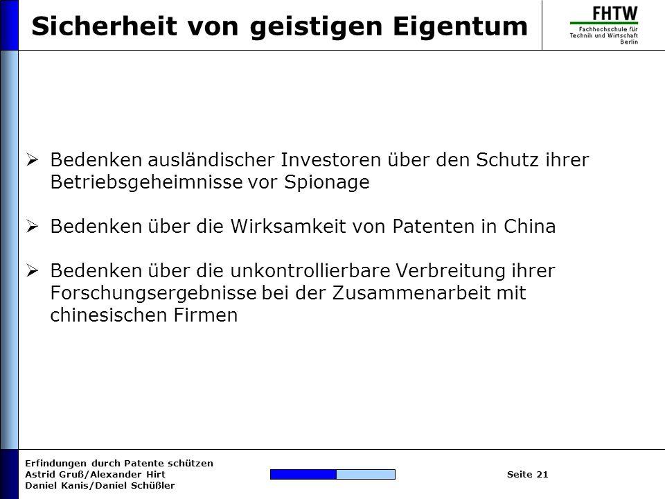 Erfindungen durch Patente schützen Astrid Gruß/Alexander Hirt Daniel Kanis/Daniel Schüßler Seite 21 Sicherheit von geistigen Eigentum Bedenken ausländ