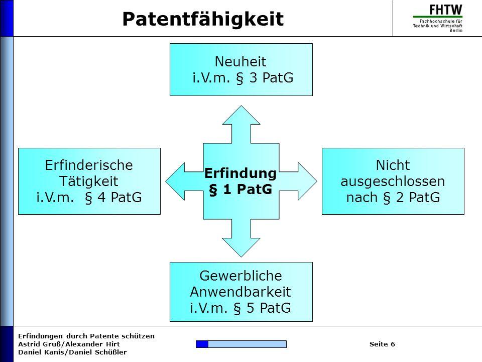 Erfindungen durch Patente schützen Astrid Gruß/Alexander Hirt Daniel Kanis/Daniel Schüßler Seite 6 Nicht ausgeschlossen nach § 2 PatG Patentfähigkeit