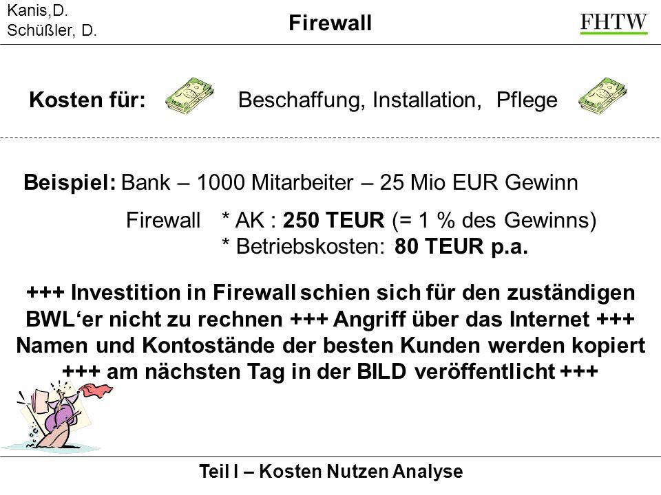 Kanis,D. Schüßler, D. Firewall Teil I – Kosten Nutzen Analyse Kosten für:Beschaffung, Installation, Pflege Beispiel: Bank – 1000 Mitarbeiter – 25 Mio
