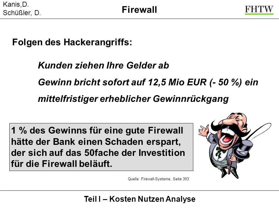 Kanis,D. Schüßler, D. Firewall Teil I – Kosten Nutzen Analyse Folgen des Hackerangriffs: Kunden ziehen Ihre Gelder ab Gewinn bricht sofort auf 12,5 Mi
