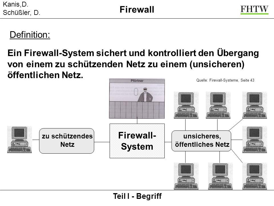 Kanis,D. Schüßler, D. Teil I - Begriff Ein Firewall-System sichert und kontrolliert den Übergang von einem zu schützenden Netz zu einem (unsicheren) ö
