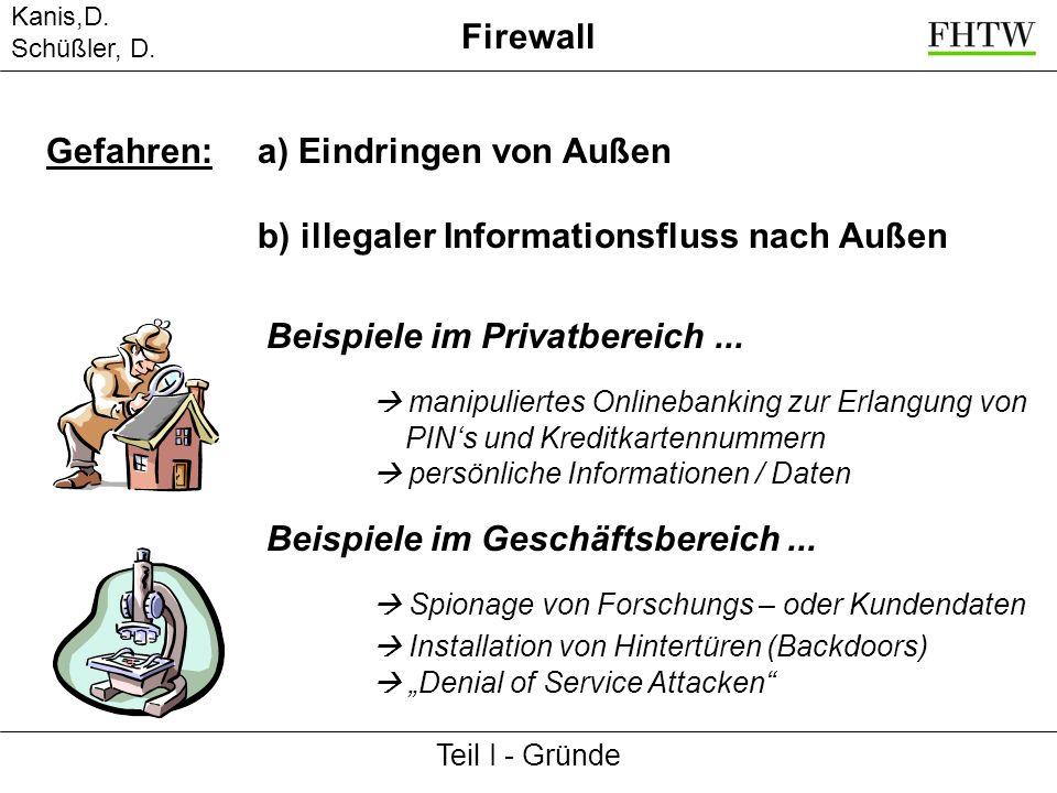 Kanis,D. Schüßler, D. Teil I - Gründe Firewall Gefahren:a) Eindringen von Außen b) illegaler Informationsfluss nach Außen Beispiele im Privatbereich..