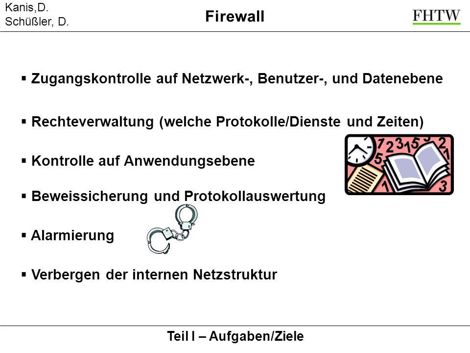 Kanis,D. Schüßler, D. Teil I – Aufgaben/Ziele Firewall Zugangskontrolle auf Netzwerk-, Benutzer-, und Datenebene Rechteverwaltung (welche Protokolle/D