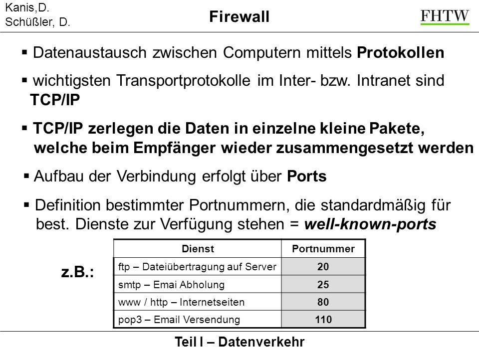 Kanis,D. Schüßler, D. Teil I – Datenverkehr Firewall Datenaustausch zwischen Computern mittels Protokollen wichtigsten Transportprotokolle im Inter- b