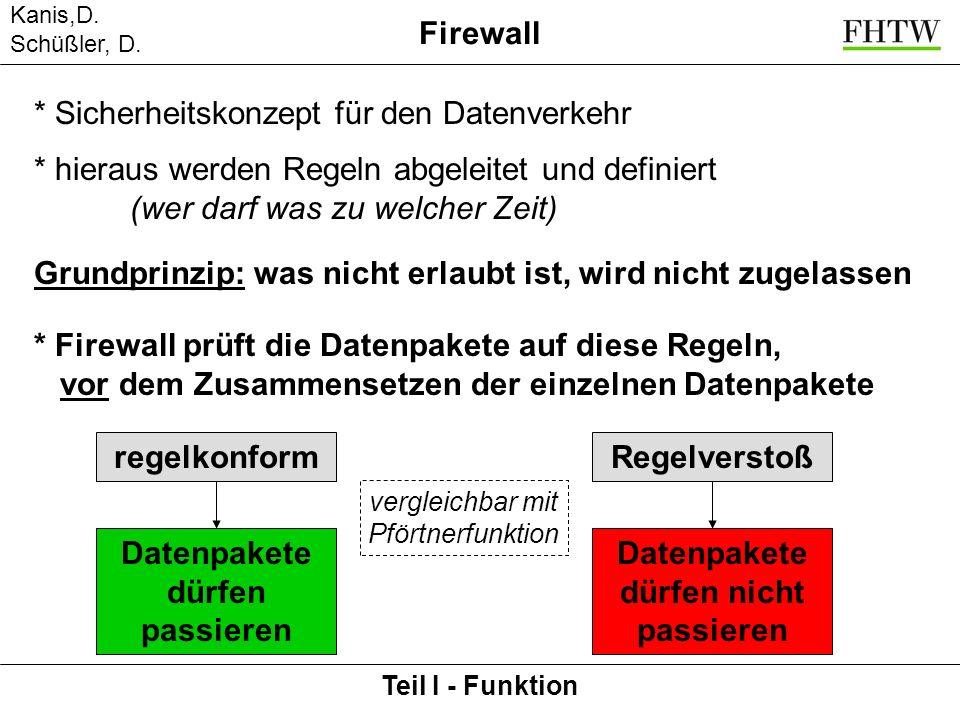 regelkonform Datenpakete dürfen passieren Regelverstoß Datenpakete dürfen nicht passieren Kanis,D. Schüßler, D. Teil I - Funktion Firewall * Sicherhei