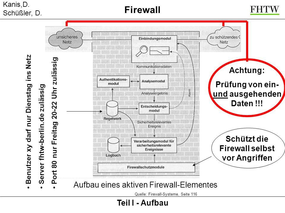 Kanis,D. Schüßler, D. Teil I - Aufbau Firewall Quelle: Firewall-Systeme, Seite 116 Aufbau eines aktiven Firewall-Elementes Schützt die Firewall selbst
