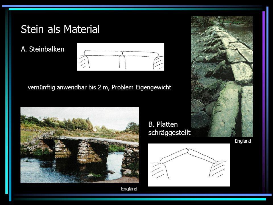 Stein als Material A. Steinbalken B. Platten schräggestellt vernünftig anwendbar bis 2 m, Problem Eigengewicht England