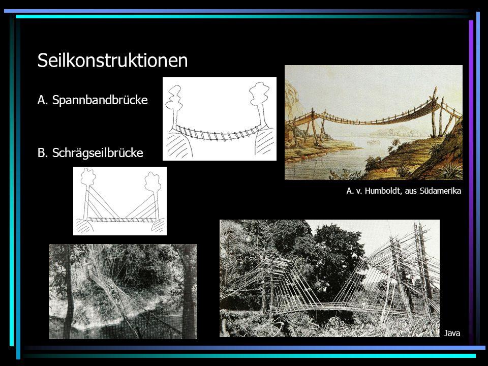 Seilkonstruktionen A. Spannbandbrücke B. Schrägseilbrücke A. v. Humboldt, aus Südamerika Java
