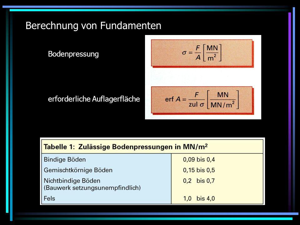 Berechnung von Fundamenten Bodenpressung erforderliche Auflagerfläche