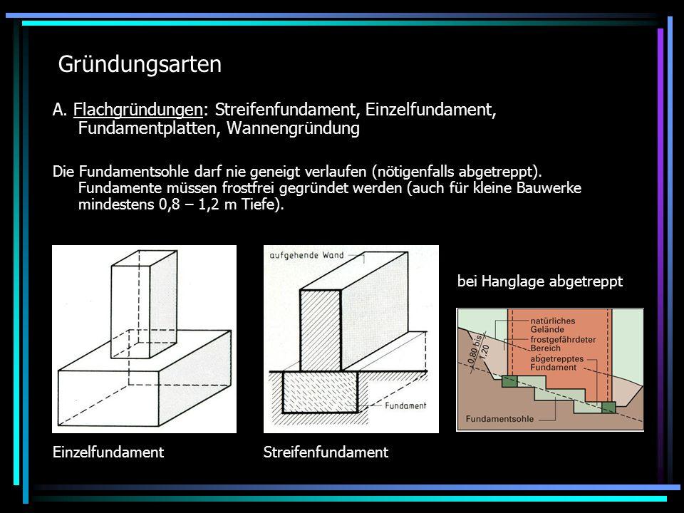 Gründungsarten A. Flachgründungen: Streifenfundament, Einzelfundament, Fundamentplatten, Wannengründung Die Fundamentsohle darf nie geneigt verlaufen