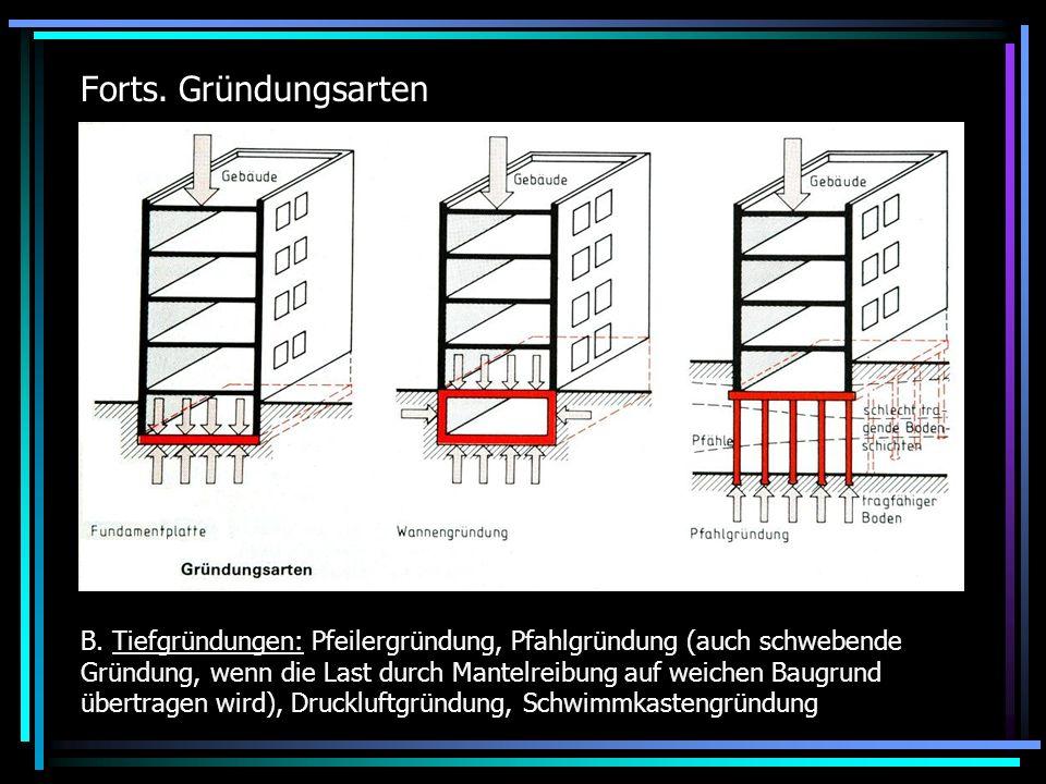 Forts. Gründungsarten B. Tiefgründungen: Pfeilergründung, Pfahlgründung (auch schwebende Gründung, wenn die Last durch Mantelreibung auf weichen Baugr