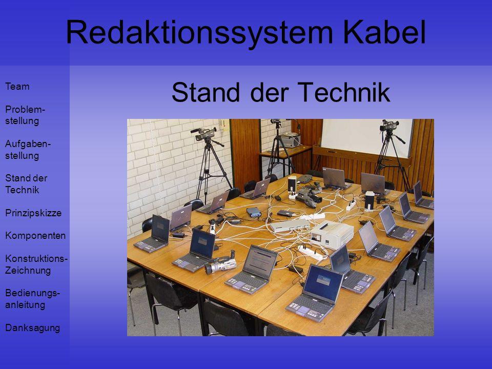 Team Problem- stellung Aufgaben- stellung Stand der Technik Prinzipskizze Komponenten Konstruktions- Zeichnung Bedienungs- anleitung Danksagung Redaktionssystem Kabel Stand der Technik
