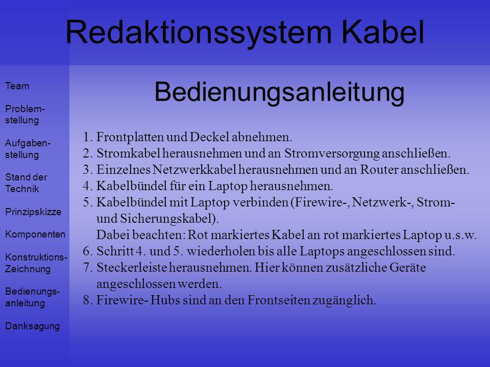 Team Problem- stellung Aufgaben- stellung Stand der Technik Prinzipskizze Komponenten Konstruktions- Zeichnung Bedienungs- anleitung Danksagung Redaktionssystem Kabel Danksagung an Herr Prof.