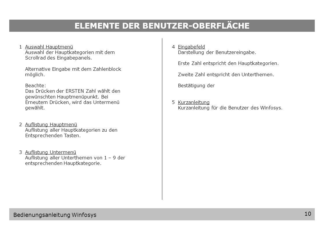 ELEMENTE DER BENUTZER-OBERFLÄCHE 13 Bedienungsanleitung Winfosys 4 2 5 3.Elemente der Benutzer-Oberfläche