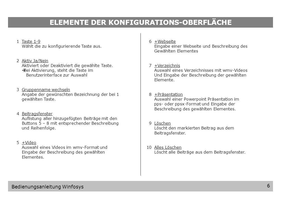 ELEMENTE DER KONFIGURATIONS-OBERFLÄCHE 123 4 11 5678 20219 10 16 1215 19 18 22 5 Bedienungsanleitung Winfosys 1413 17 2.Elemente der Konfigurations-Oberfläche