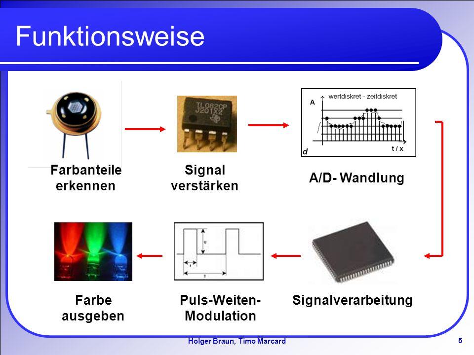 5 Holger Braun, Timo Marcard Funktionsweise Farbanteile erkennen Signalverarbeitung Signal verstärken Puls-Weiten- Modulation A/D- Wandlung Farbe ausgeben