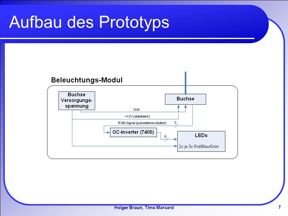 7 Holger Braun, Timo Marcard Aufbau des Prototyps