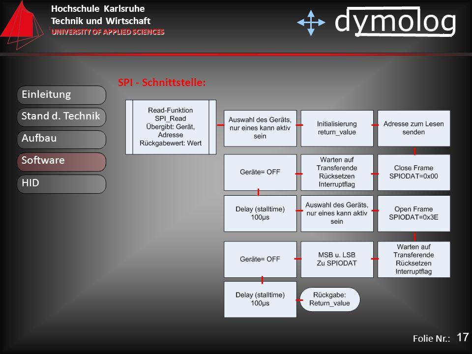 Hochschule Karlsruhe Technik und Wirtschaft UNIVERSITY OF APPLIED SCIENCES dymolog Folie Nr.: Einleitung Aufbau Stand d. Technik Software SPI - Schnit