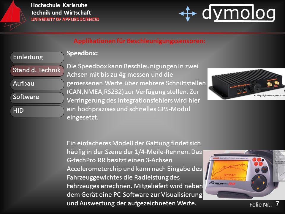 Hochschule Karlsruhe Technik und Wirtschaft UNIVERSITY OF APPLIED SCIENCES dymolog Folie Nr.: Einleitung Aufbau Stand d. Technik Software Applikatione