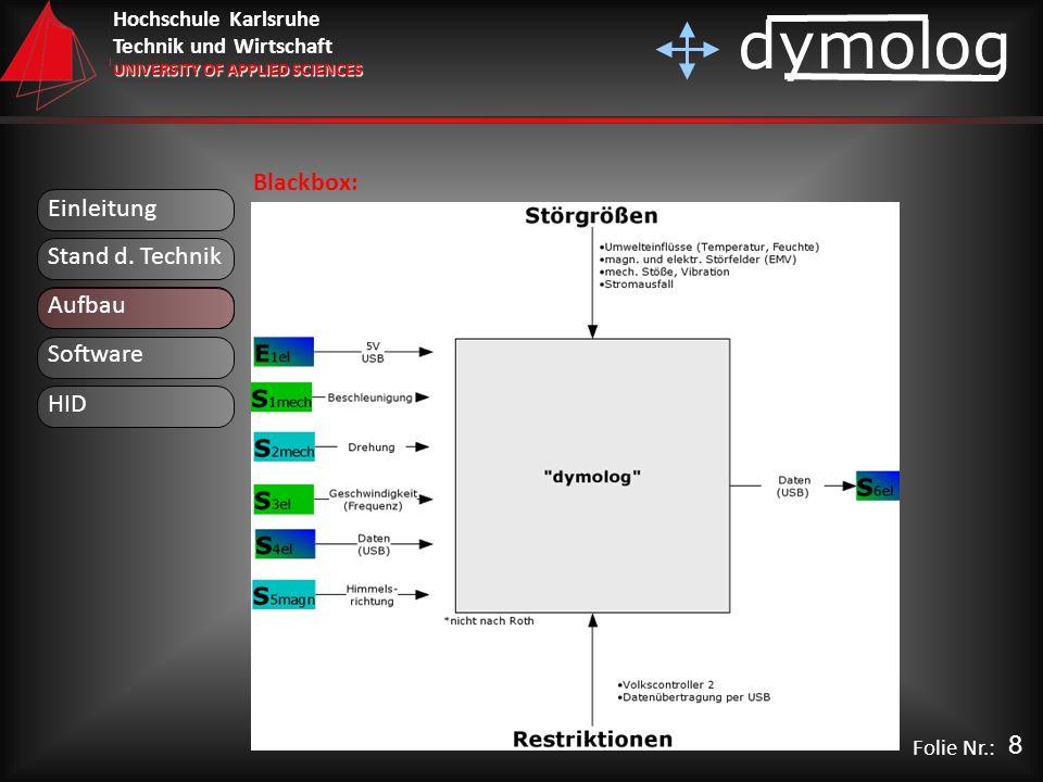 Hochschule Karlsruhe Technik und Wirtschaft UNIVERSITY OF APPLIED SCIENCES dymolog Folie Nr.: Einleitung Aufbau Stand d. Technik Blackbox: Software HI