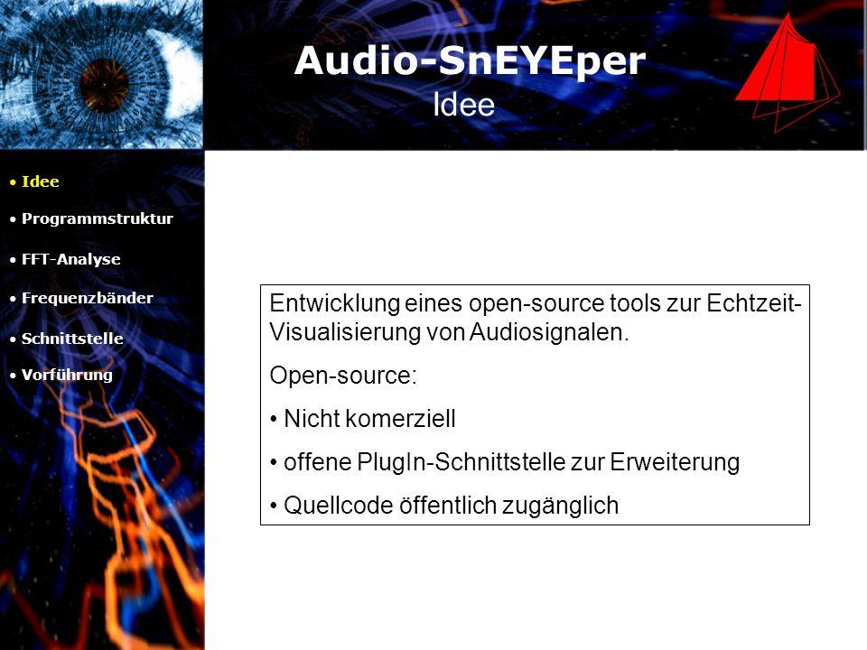Audio-SnEYEper Programmstruktur Idee Programmstruktur FFT-Analyse Frequenzbänder Schnittstelle Vorführung