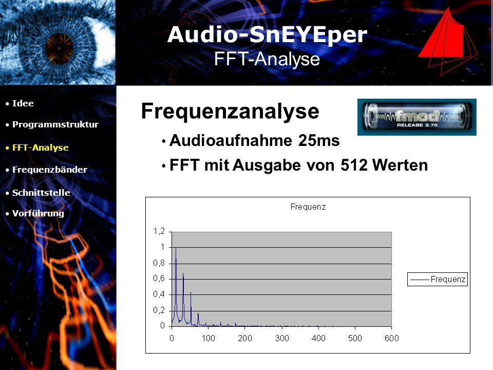 Audio-SnEYEper FFT-Analyse Frequenzanalyse Audioaufnahme 25ms FFT mit Ausgabe von 512 Werten Idee Programmstruktur FFT-Analyse Frequenzbänder Schnittstelle Vorführung