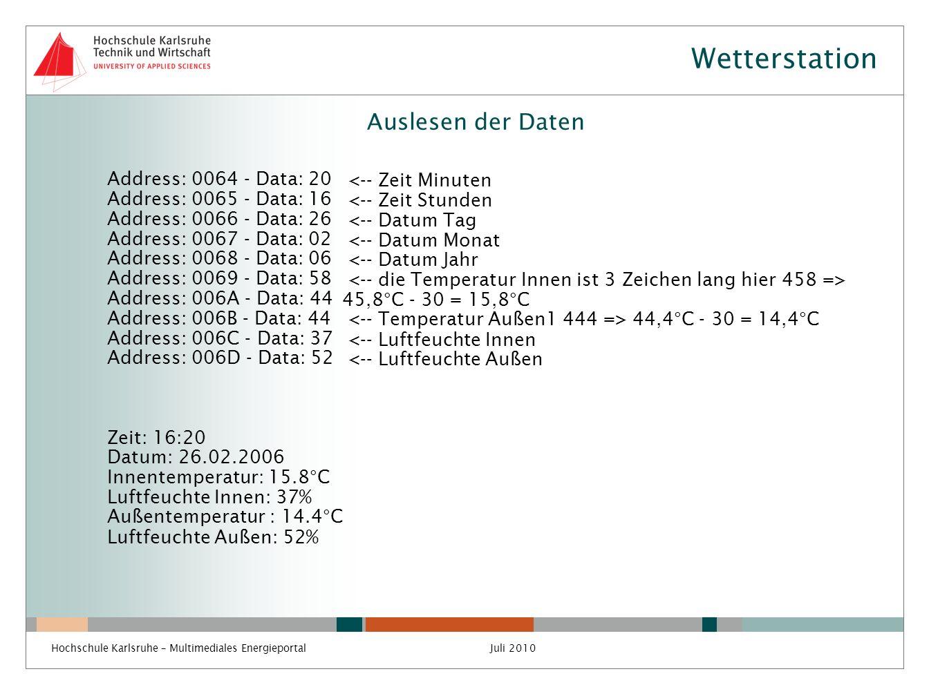 Wetterstation Hochschule Karlsruhe – Multimediales EnergieportalJuli 2010 Auslesen der Daten Address: 0064 - Data: 20 Address: 0065 - Data: 16 Address